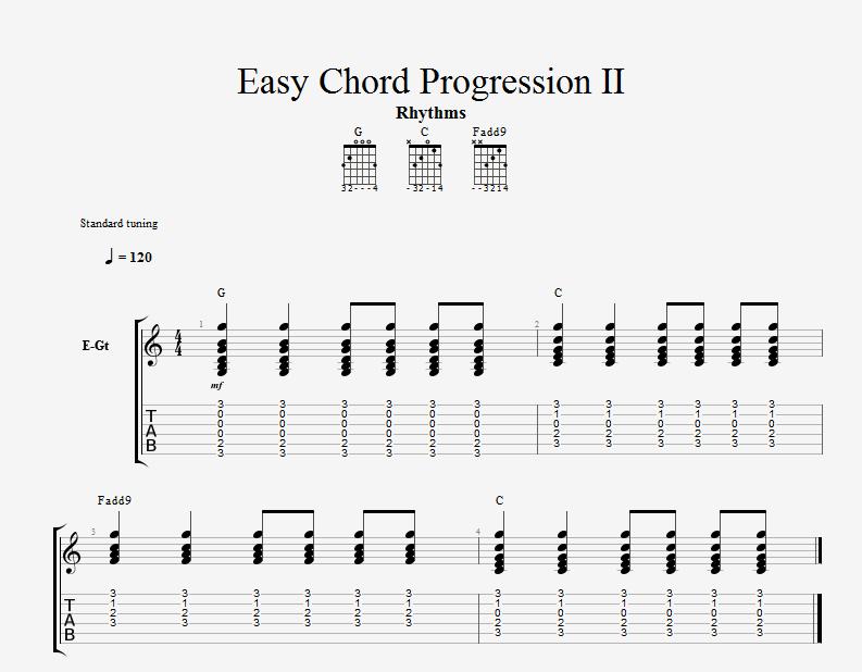 Easy Chord Progression Ii Teacher Of Guitar