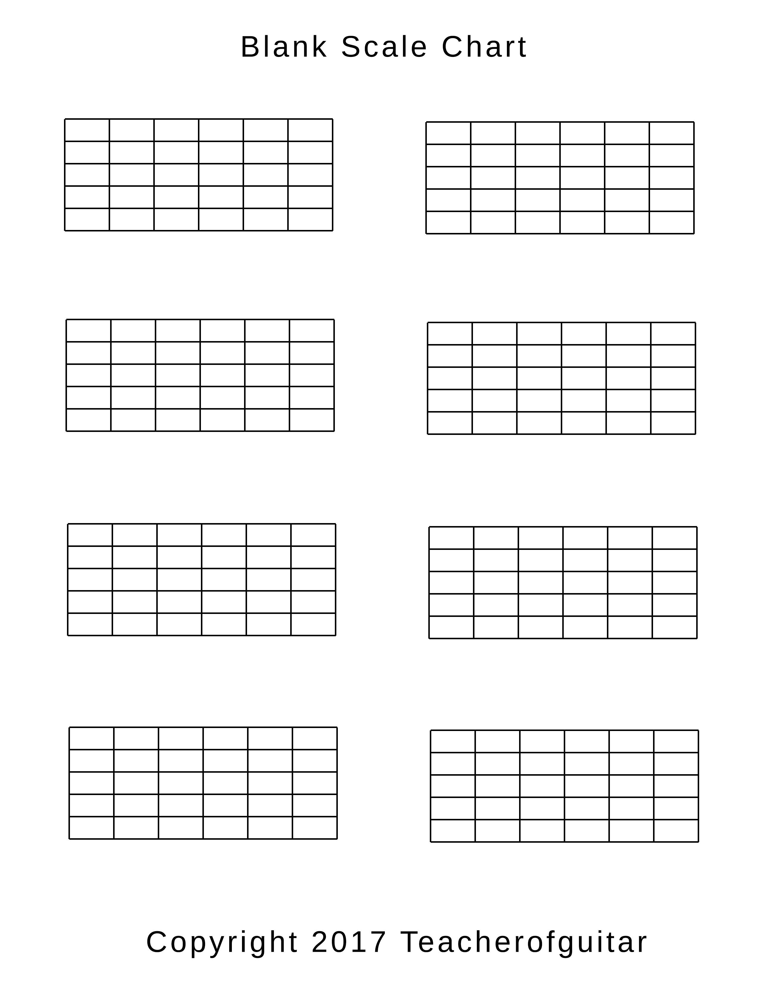 Blank Scale Chart - Teacher of Guitar