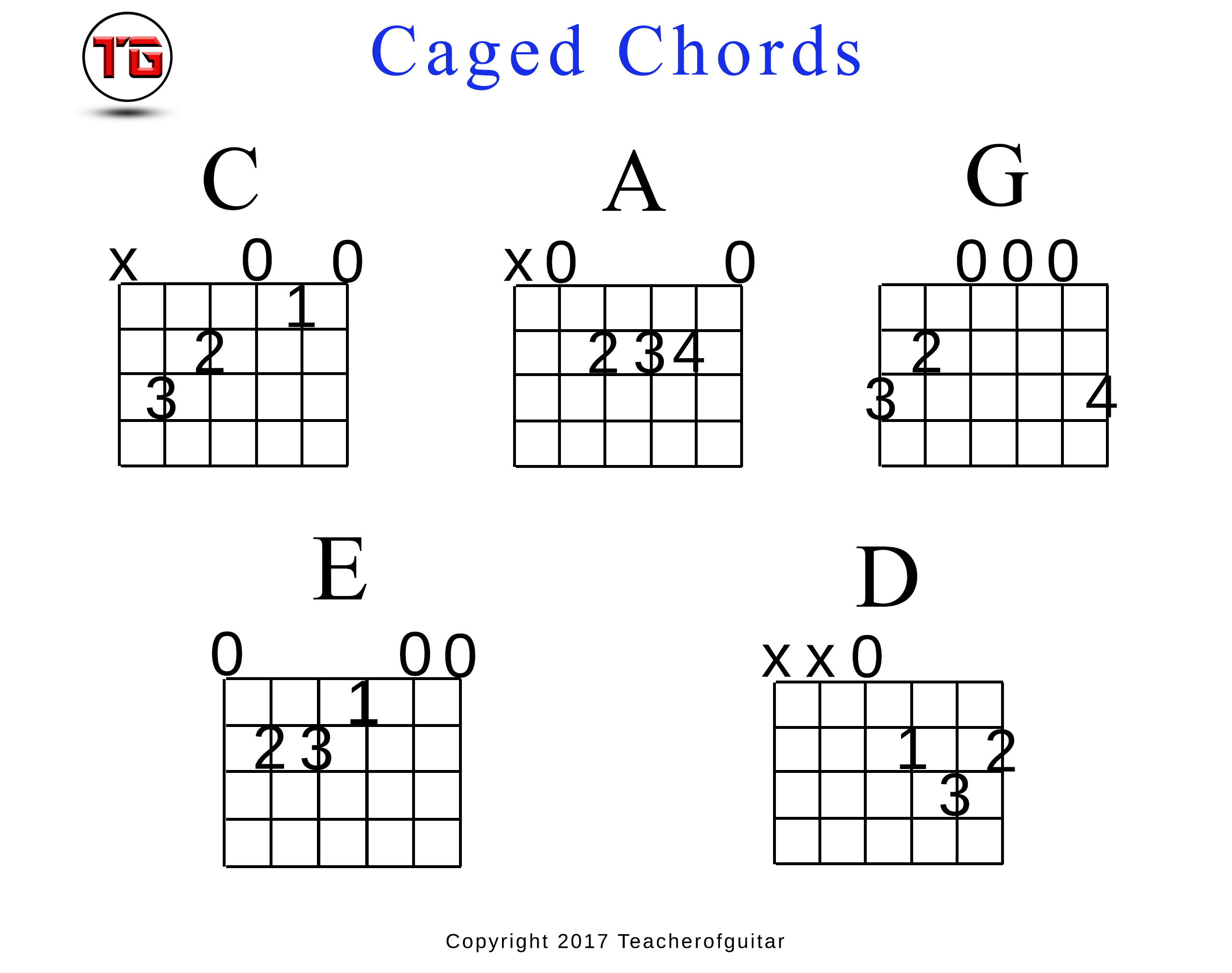 Caged Chords Chart Teacher Of Guitar