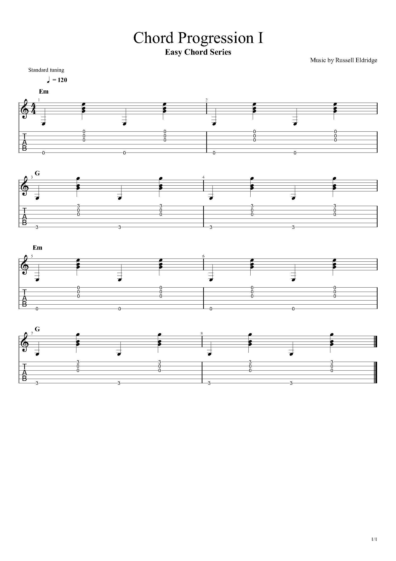 Easy Chord Progression I Teacher Of Guitar