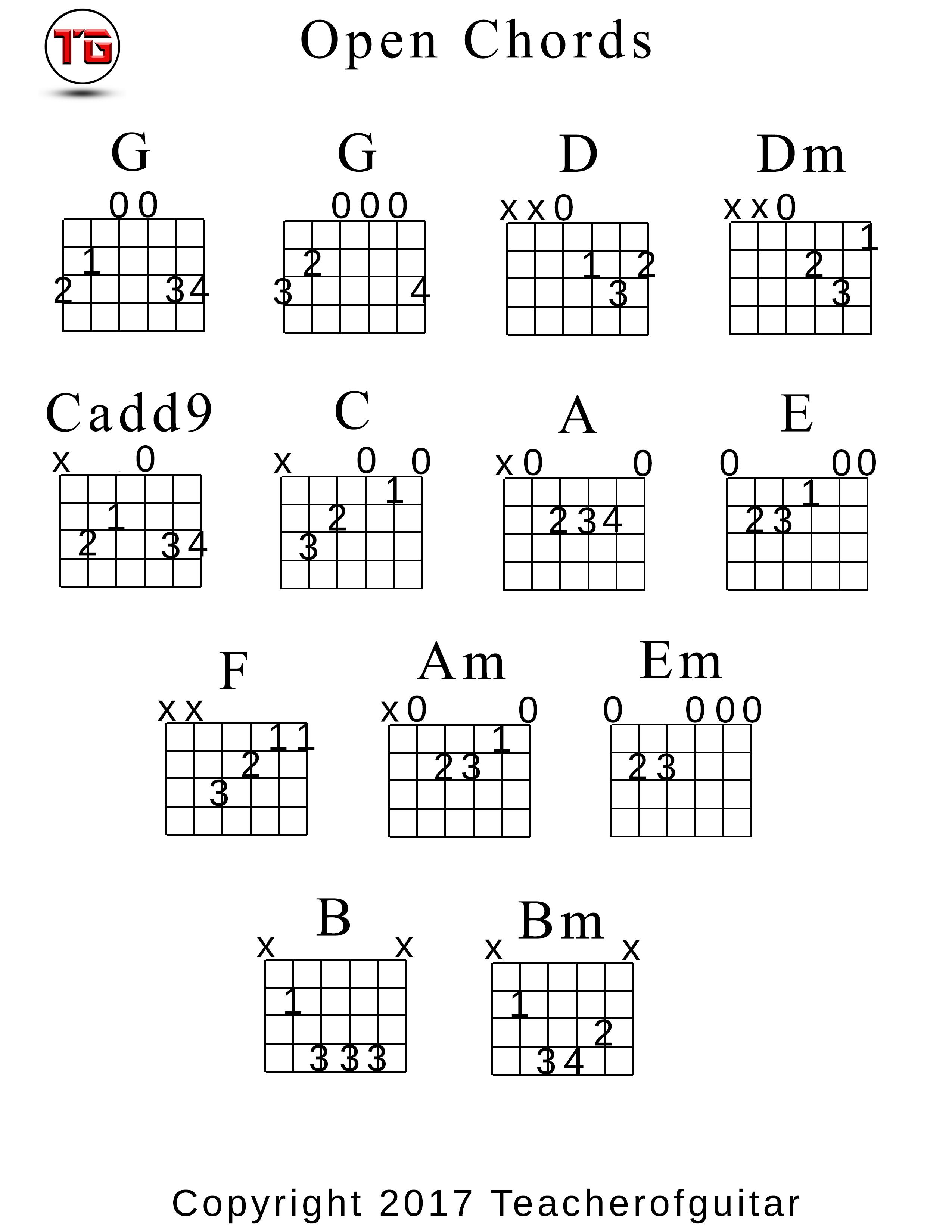 Open Chords Teacher Of Guitar